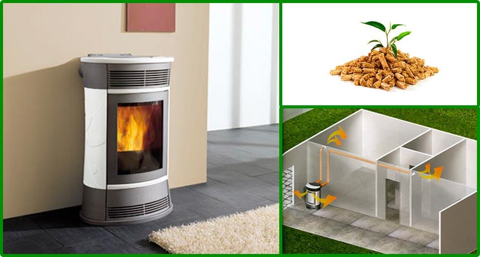 Chimeneas abiertas sistemas de calefacci n biomasa - Estufas de pellets canalizables precios ...